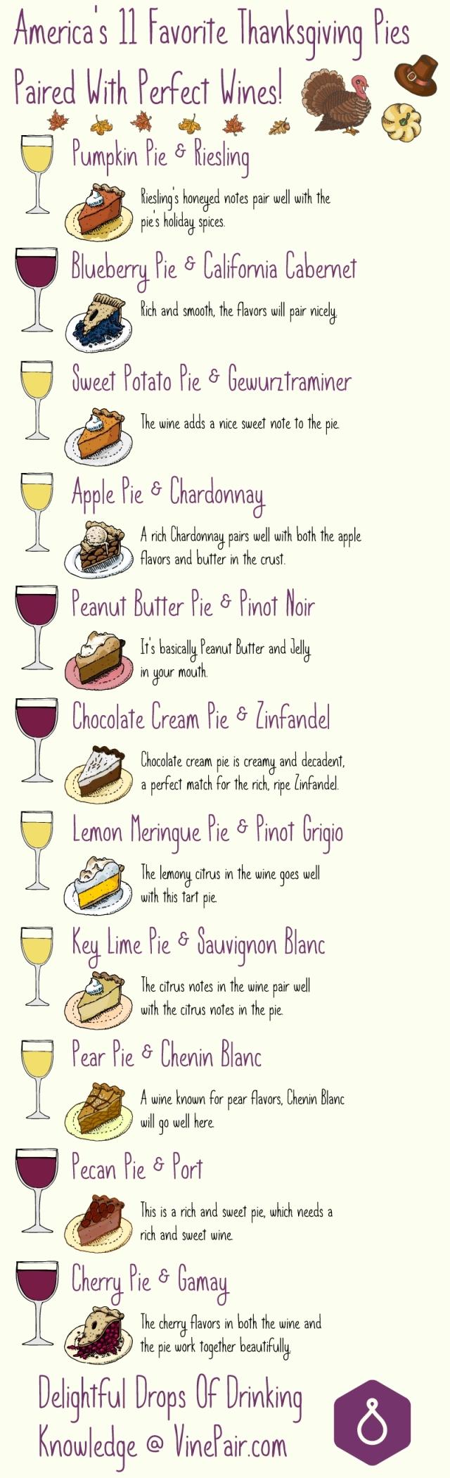 thanksgiving-pie-wine-pairing-chart (2).jpg